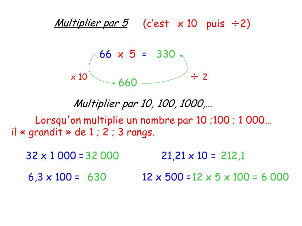 Multiplier par 0,1; 0,01; 0,001 … Lorsqu on multiplie un nombre par 0,1 ; 0,01 ; 0,001… il « réduit » de 1 ; 2 ; 3 rangs.