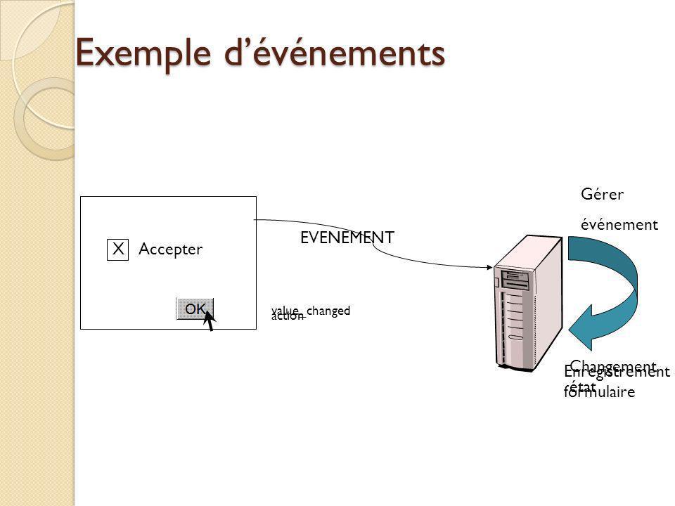 Exemple dévénements AccepterX EVENEMENT value_changed Gérer événement Changement état action Enregistrement formulaire
