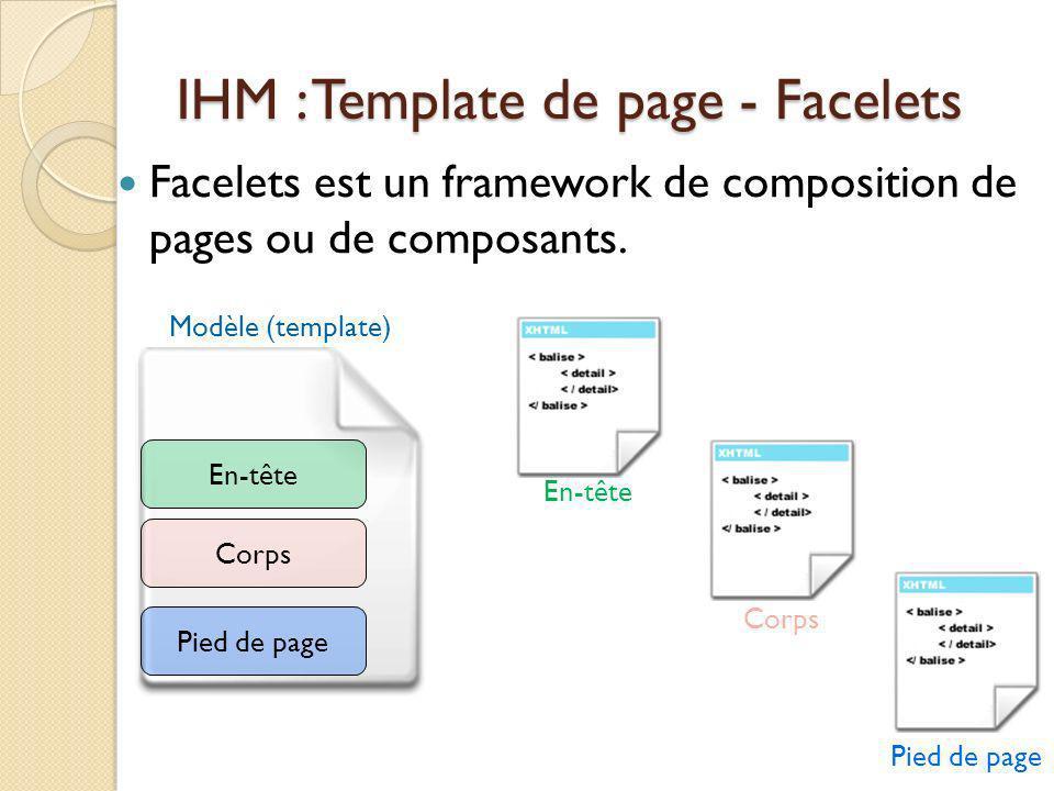 IHM : Template de page - Facelets Modèle (template) Facelets est un framework de composition de pages ou de composants.