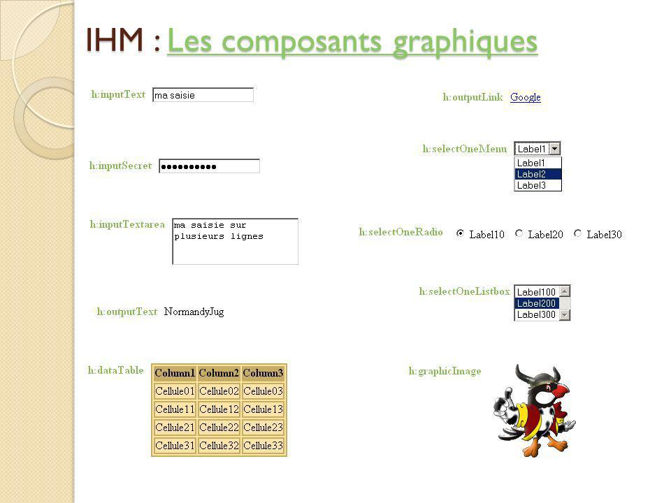 IHM : Les composants graphiques Les composants graphiquesLes composants graphiques