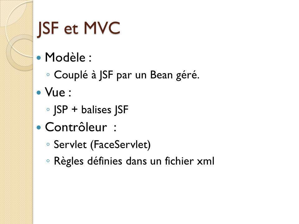 JSF et MVC Modèle : Couplé à JSF par un Bean géré.