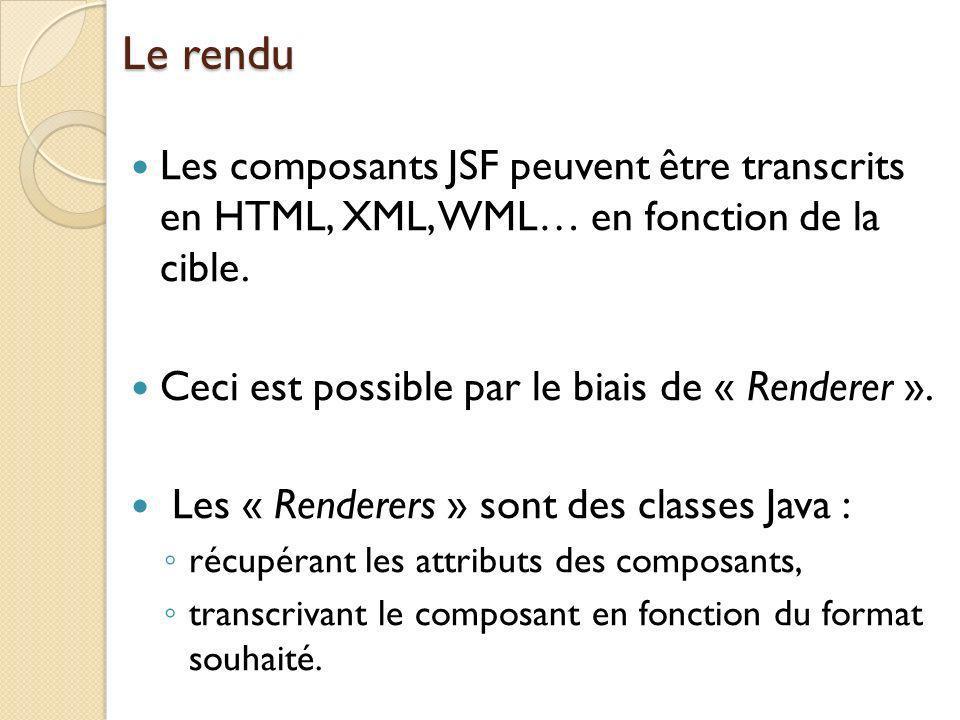 Le rendu Les composants JSF peuvent être transcrits en HTML, XML, WML… en fonction de la cible.
