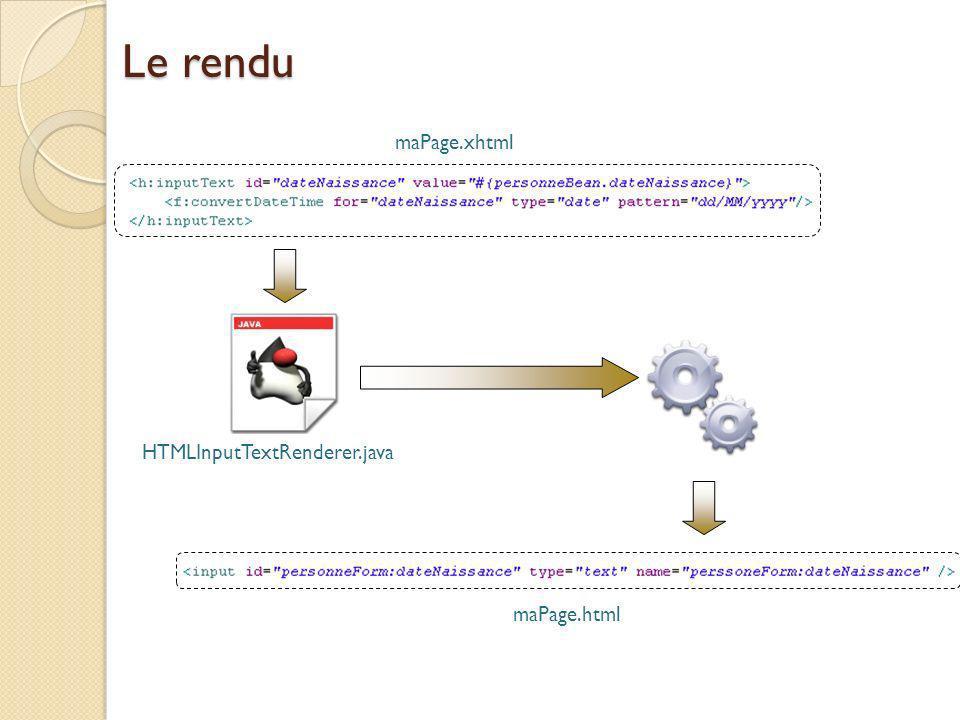 Le rendu HTMLInputTextRenderer.java maPage.xhtml maPage.html