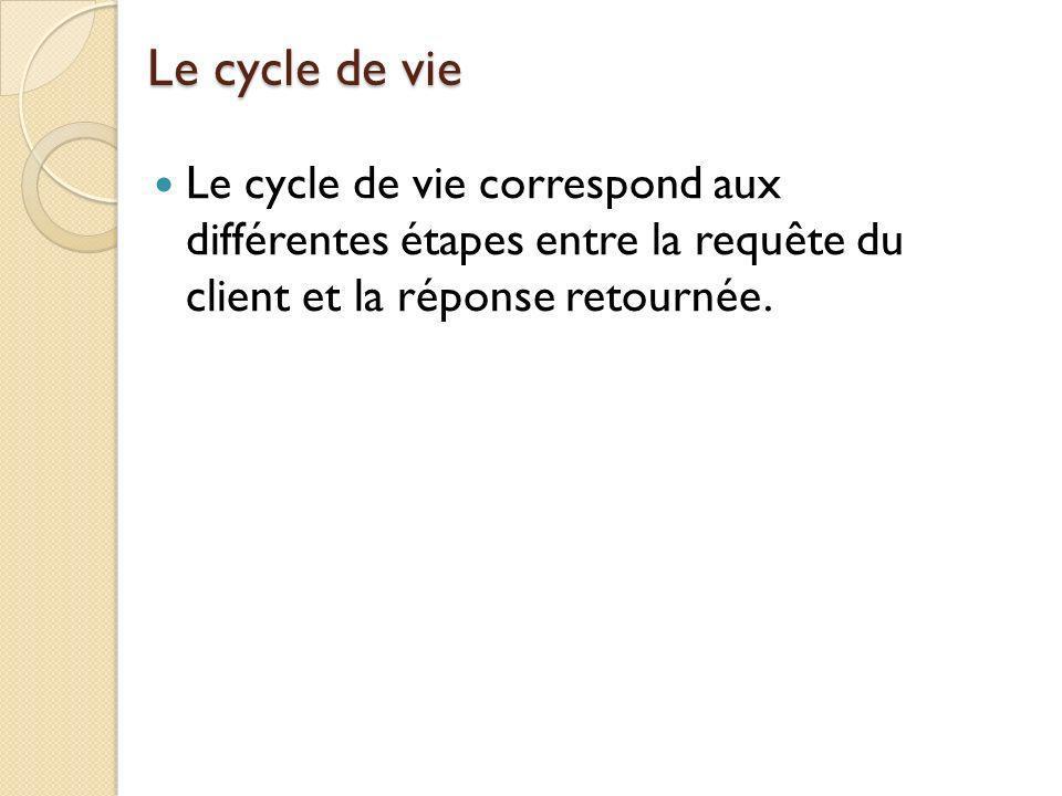 Le cycle de vie correspond aux différentes étapes entre la requête du client et la réponse retournée.