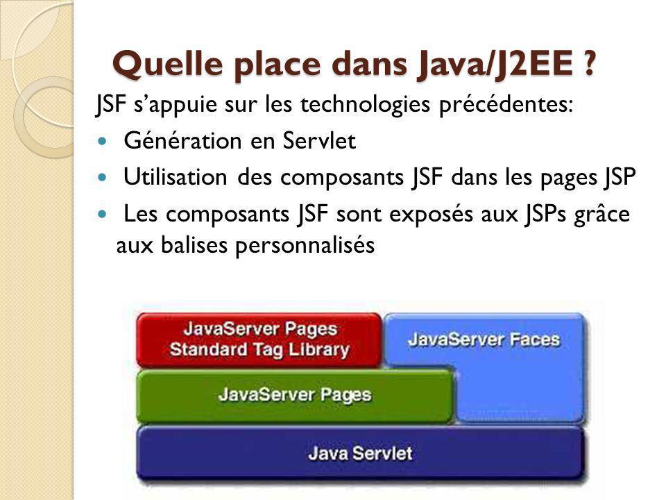 JSF sappuie sur les technologies précédentes: Génération en Servlet Utilisation des composants JSF dans les pages JSP Les composants JSF sont exposés aux JSPs grâce aux balises personnalisés