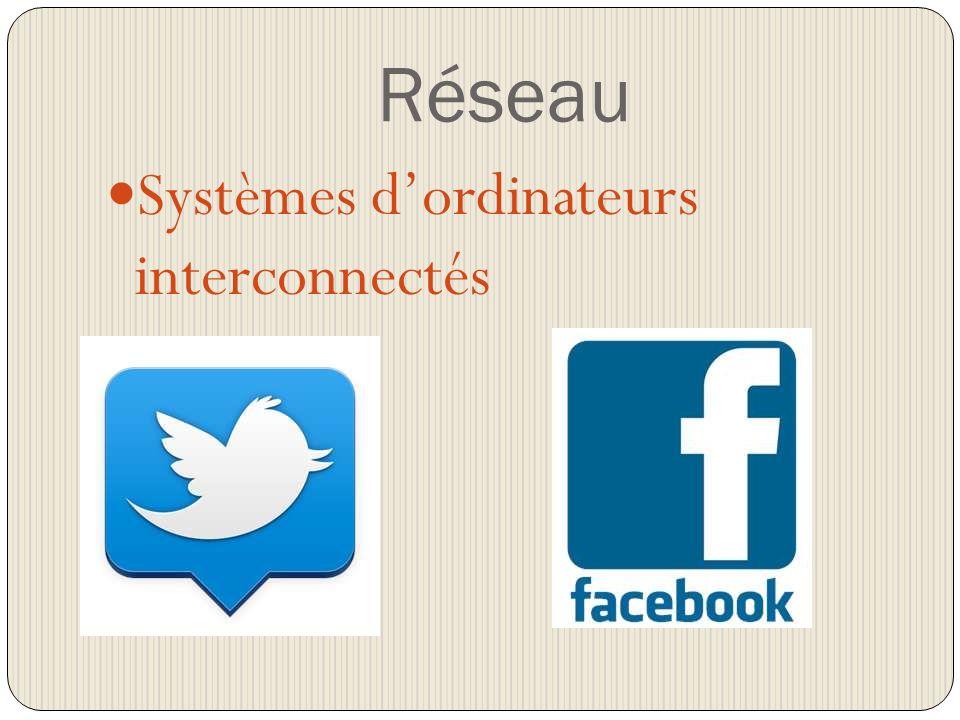 Réseau Systèmes dordinateurs interconnectés