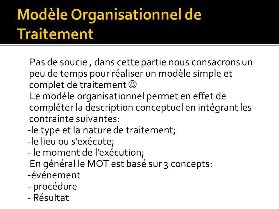 Pas de soucie, dans cette partie nous consacrons un peu de temps pour réaliser un modèle simple et complet de traitement Le modèle organisationnel permet en effet de compléter la description conceptuel en intégrant les contrainte suivantes: -le type et la nature de traitement; -le lieu ou sexécute; - le moment de lexécution; En général le MOT est basé sur 3 concepts: -événement - procédure - Résultat