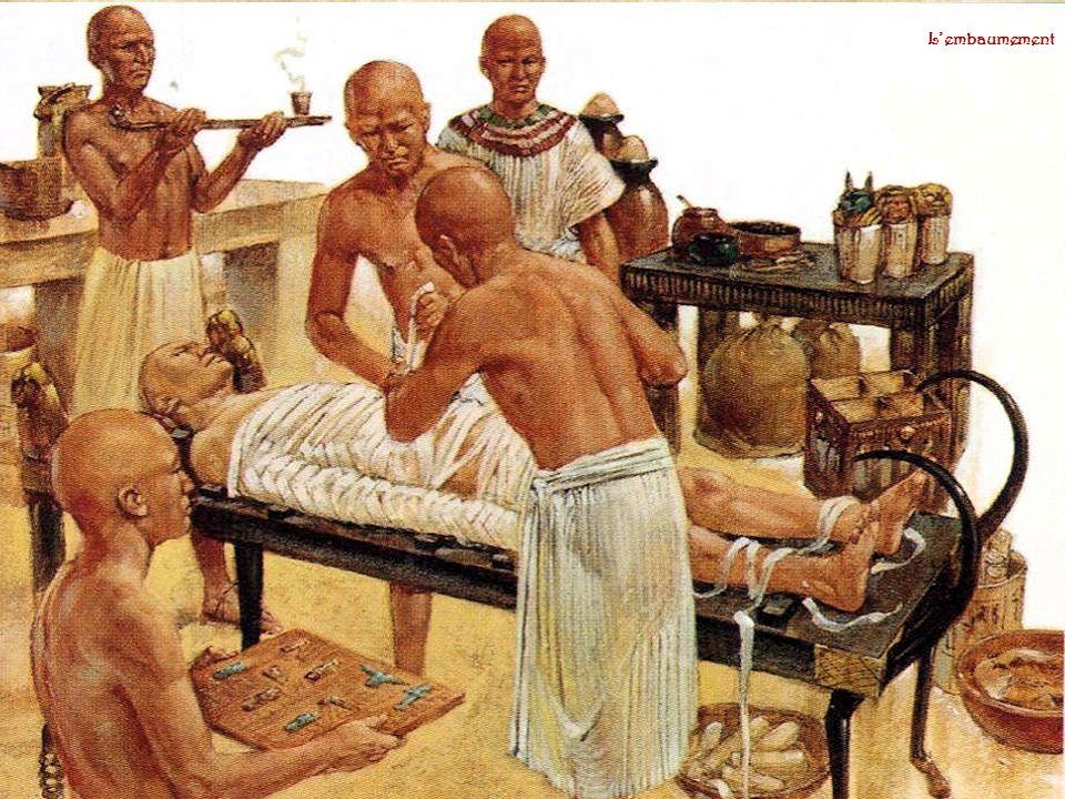 Le sarcophage est la partie qui enveloppe le cercueil. Il est en bois peint, en pierre, décoré dargent, dor, de pierres précieuses. Les ornements sont