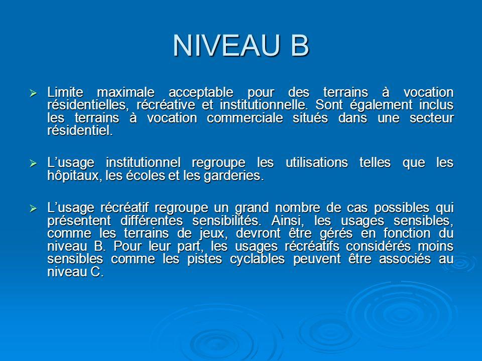 NIVEAU B Limite maximale acceptable pour des terrains à vocation résidentielles, récréative et institutionnelle. Sont également inclus les terrains à