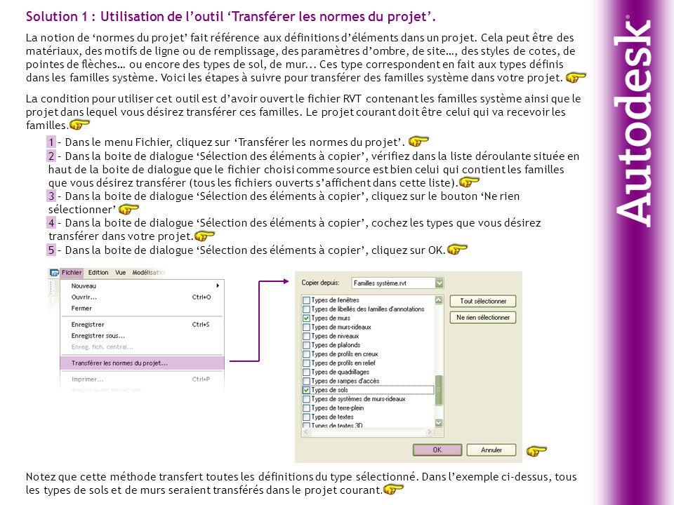Solution 2 : Utilisation du Copier/Coller depuis larborescence du projet.
