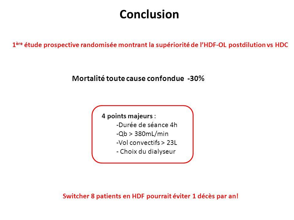 Conclusion 1 ère étude prospective randomisée montrant la supériorité de lHDF-OL postdilution vs HDC 4 points majeurs : -Durée de séance 4h -Qb > 380mL/min -Vol convectifs > 23L - Choix du dialyseur Switcher 8 patients en HDF pourrait éviter 1 décès par an.