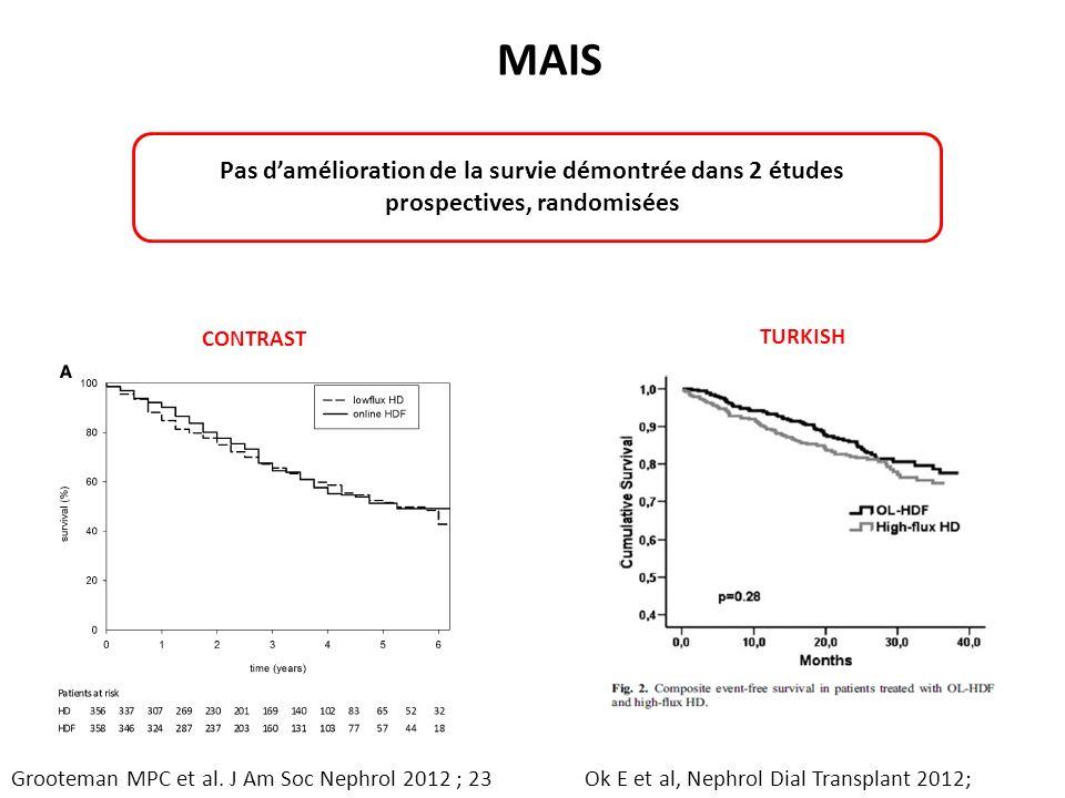 CONTRAST MAIS Pas damélioration de la survie démontrée dans 2 études prospectives, randomisées TURKISH Grooteman MPC et al.