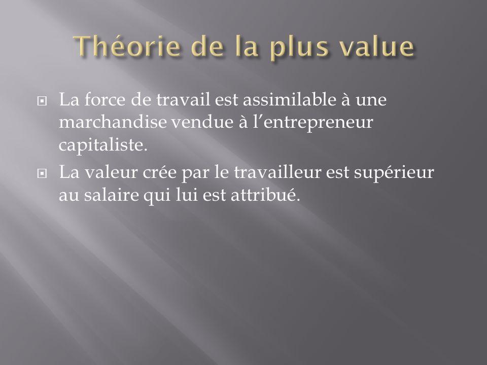 Phénomène de concentration : A 1 – M- A 2 : A 2 > A 1 avec A 2 = A 1 + plus value le capital A 1 + plus value dans tous les cycles de production = accumulation.