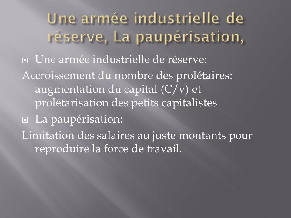 Une armée industrielle de réserve: Accroissement du nombre des prolétaires: augmentation du capital (C/v) et prolétarisation des petits capitalistes La paupérisation: Limitation des salaires au juste montants pour reproduire la force de travail.