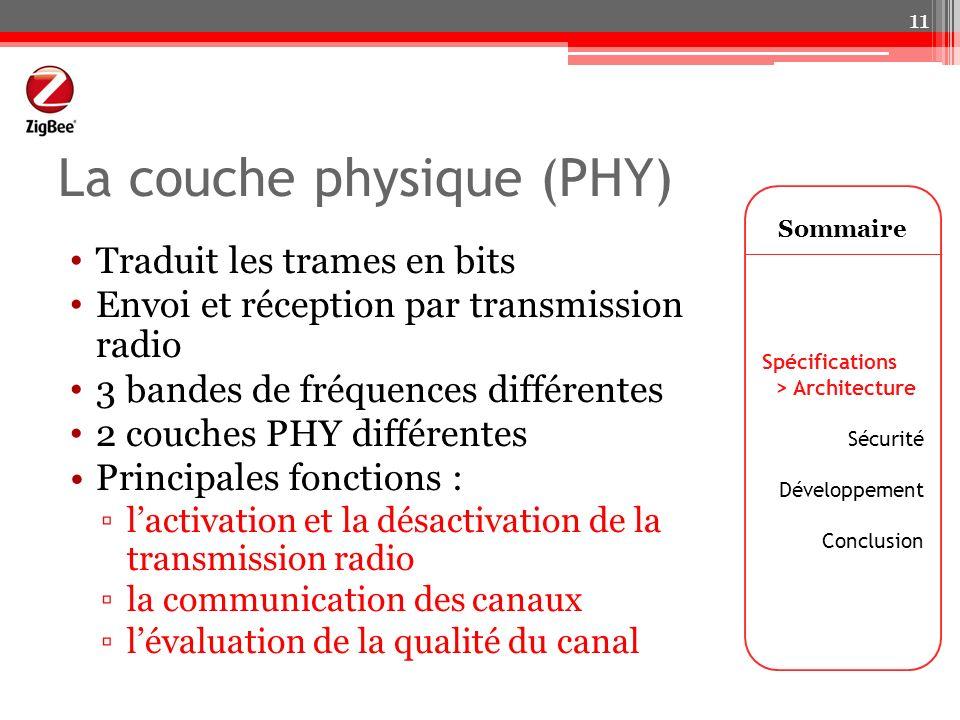 La couche physique (PHY) Traduit les trames en bits Envoi et réception par transmission radio 3 bandes de fréquences différentes 2 couches PHY différe