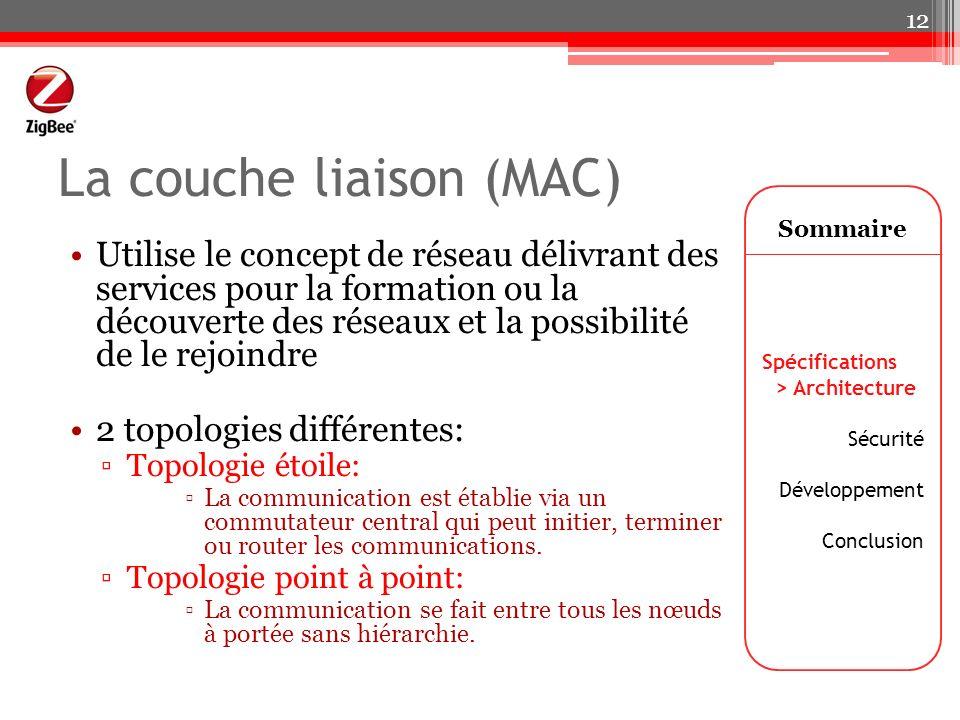 La couche liaison (MAC) Utilise le concept de réseau délivrant des services pour la formation ou la découverte des réseaux et la possibilité de le rej