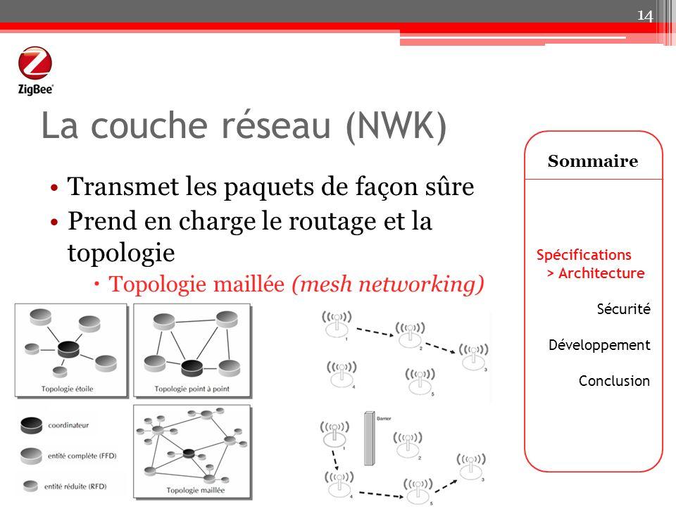 La couche réseau (NWK) Transmet les paquets de façon sûre Prend en charge le routage et la topologie Topologie maillée (mesh networking) Sommaire Spéc