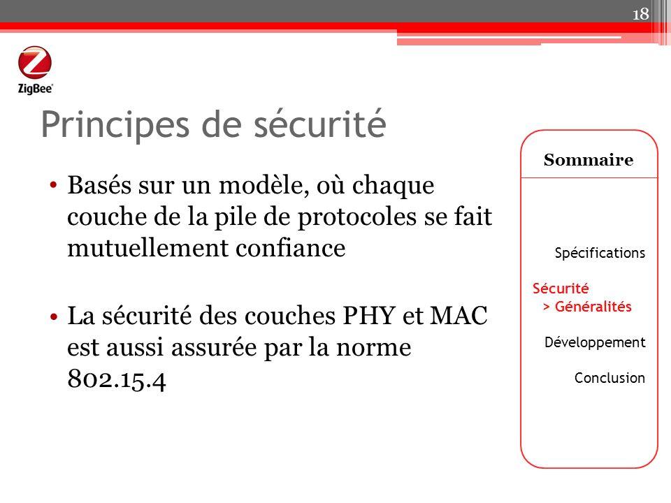 Principes de sécurité Basés sur un modèle, où chaque couche de la pile de protocoles se fait mutuellement confiance La sécurité des couches PHY et MAC