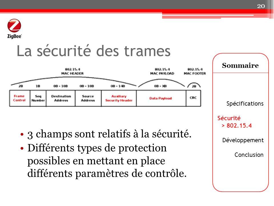 La sécurité des trames Sommaire Spécifications Sécurité > 802.15.4 Développement Conclusion 20 3 champs sont relatifs à la sécurité. Différents types