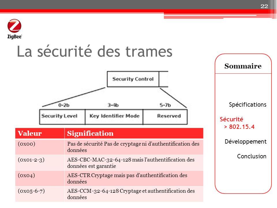 La sécurité des trames Sommaire Spécifications Sécurité > 802.15.4 Développement Conclusion 22 ValeurSignification (0x00)Pas de sécurité Pas de crypta