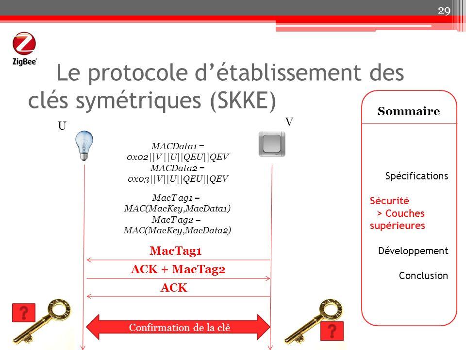 Le protocole détablissement des clés symétriques (SKKE) Sommaire Spécifications Sécurité > Couches supérieures Développement Conclusion 29 U V MACData