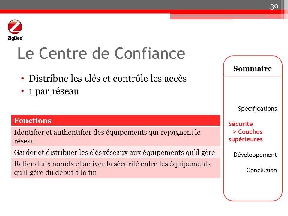 Le Centre de Confiance Distribue les clés et contrôle les accès 1 par réseau Sommaire Spécifications Sécurité > Couches supérieures Développement Conc