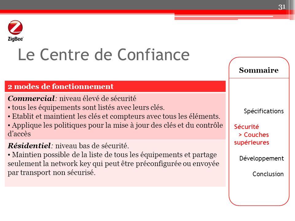 Le Centre de Confiance Sommaire Spécifications Sécurité > Couches supérieures Développement Conclusion 31 2 modes de fonctionnement Commercial: niveau