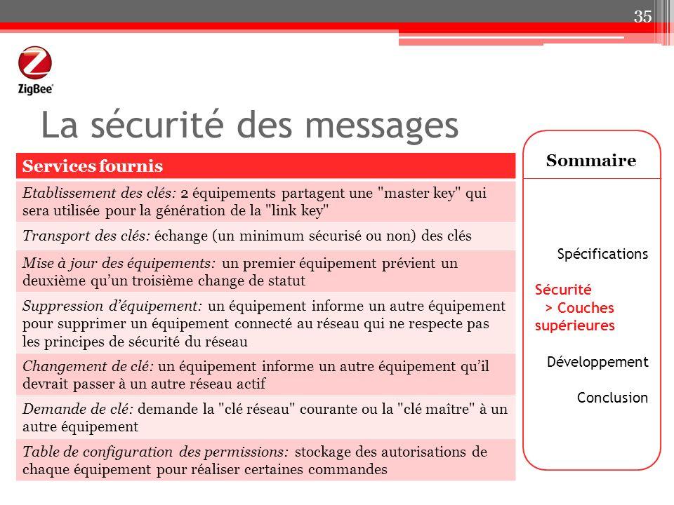 La sécurité des messages Sommaire Spécifications Sécurité > Couches supérieures Développement Conclusion 35 Services fournis Etablissement des clés: 2