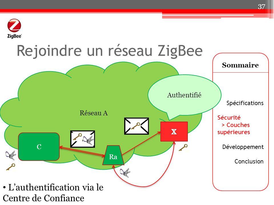 Rejoindre un réseau ZigBee Sommaire Spécifications Sécurité > Couches supérieures Développement Conclusion 37 Réseau A Ra C Lauthentification via le C
