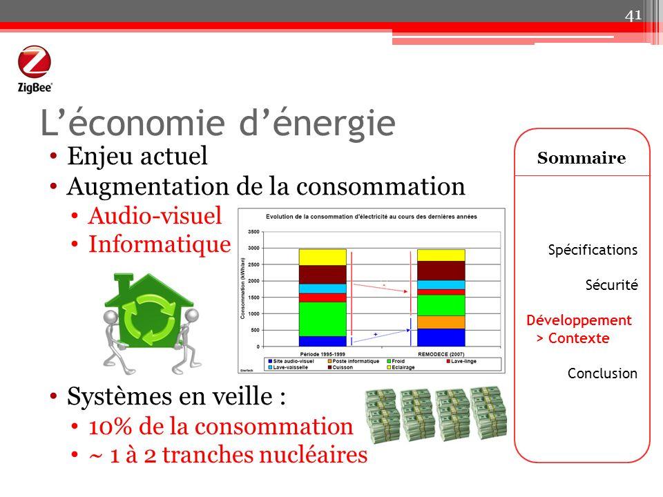 Léconomie dénergie Enjeu actuel Augmentation de la consommation Audio-visuel Informatique Systèmes en veille : 10% de la consommation ~ 1 à 2 tranches