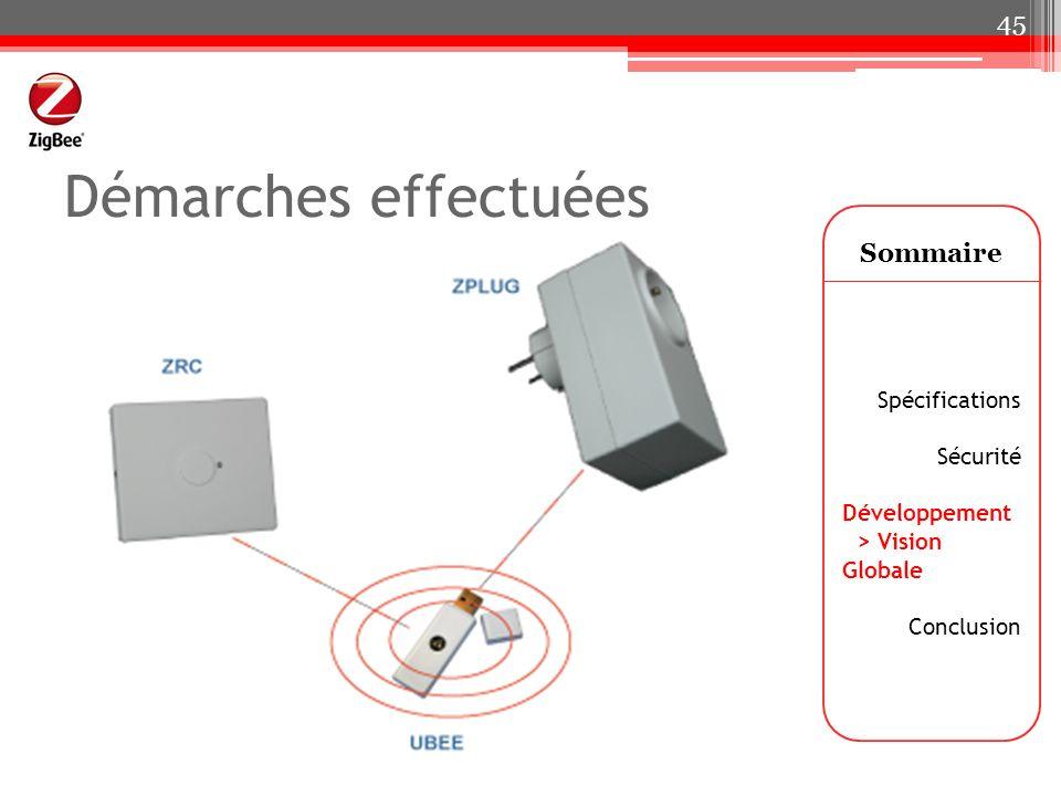 Démarches effectuées Deuxième recherche: Choix des composants logiciels et matériels Produits Texas Instruments CC_DEBUGGER 2530 et IAR EW805 Produits