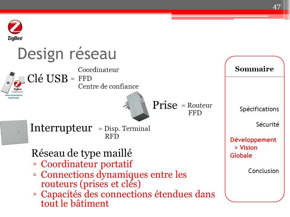 Design réseau Clé USB Prise Interrupteur Sommaire Spécifications Sécurité Développement > Vision Globale Conclusion 47 Coordinateur = FFD Centre de co
