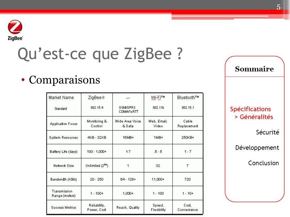 Quest-ce que ZigBee ? Comparaisons Sommaire Spécifications > Généralités Sécurité Développement Conclusion 5