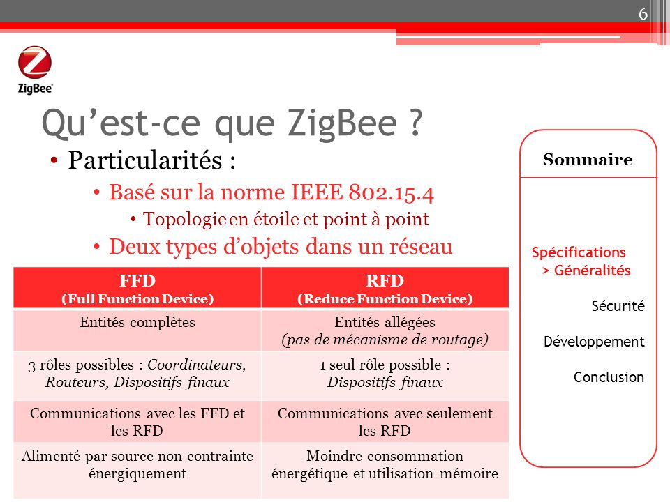 La ZigBee Alliance But : standardiser le protocole Créée par 8 entreprises en 1997 Comprend plus de 200 entreprises Membre requis dans un but lucratif Sommaire Spécifications > Généralités Sécurité Développement Conclusion 7