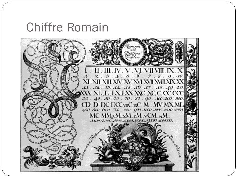 Chiffre Romain