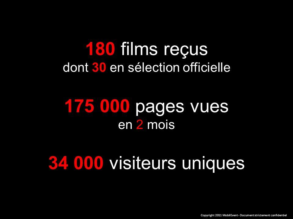 180 films reçus dont 30 en sélection officielle 175 000 pages vues en 2 mois 34 000 visiteurs uniques Copyright 2011 MobilEvent - Document strictement confidentiel