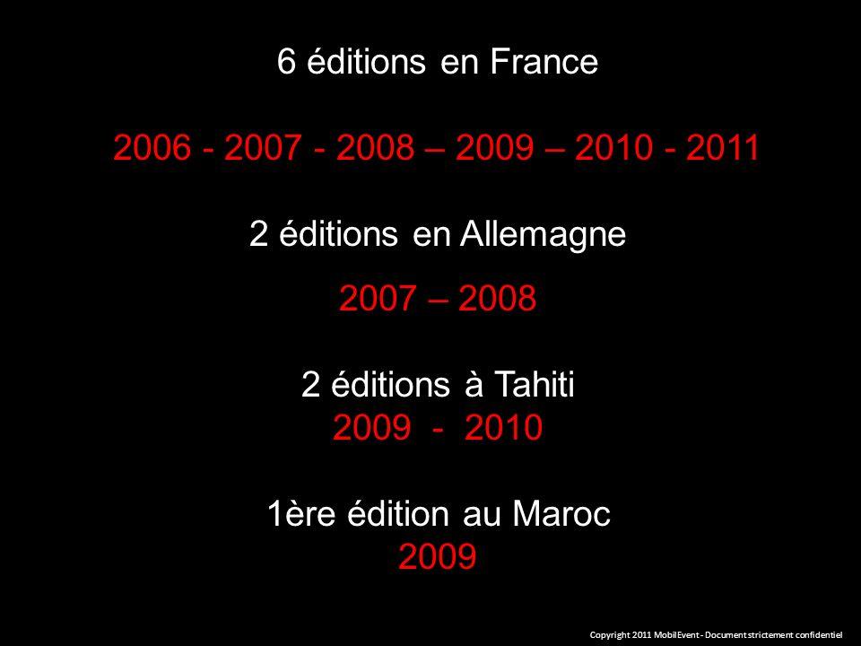 6 éditions en France 2006 - 2007 - 2008 – 2009 – 2010 - 2011 2 éditions en Allemagne 2007 – 2008 2 éditions à Tahiti 2009 - 2010 1ère édition au Maroc 2009 Copyright 2011 MobilEvent - Document strictement confidentiel