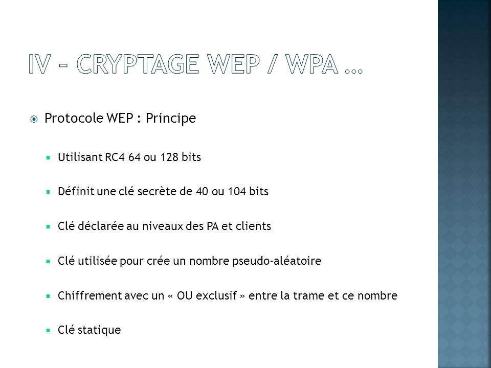 Protocole WEP : Principe Utilisant RC4 64 ou 128 bits Définit une clé secrète de 40 ou 104 bits Clé déclarée au niveaux des PA et clients Clé utilisée
