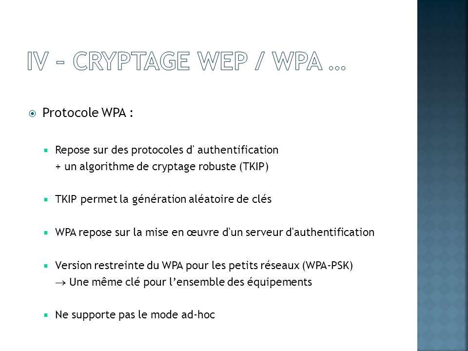 Protocole WPA : Repose sur des protocoles d' authentification + un algorithme de cryptage robuste (TKIP) TKIP permet la génération aléatoire de clés W