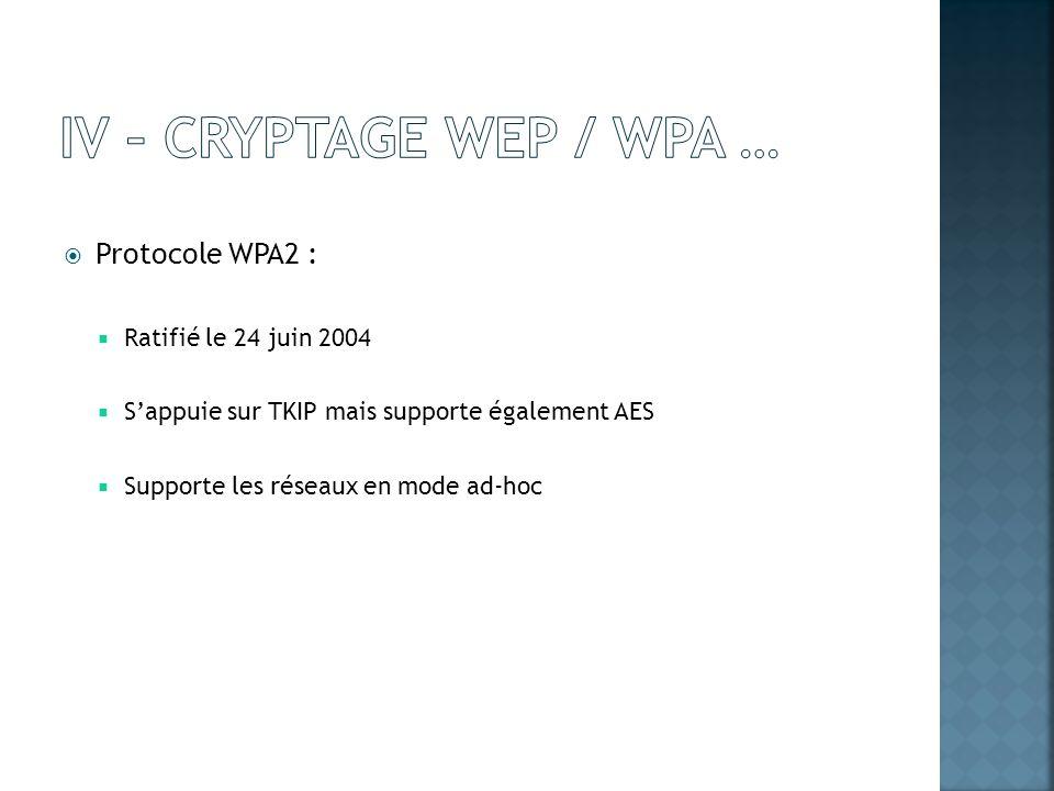 Protocole WPA2 : Ratifié le 24 juin 2004 Sappuie sur TKIP mais supporte également AES Supporte les réseaux en mode ad-hoc