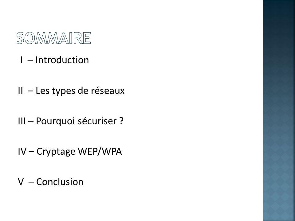 I – Introduction II – Les types de réseaux III – Pourquoi sécuriser ? IV – Cryptage WEP/WPA V – Conclusion