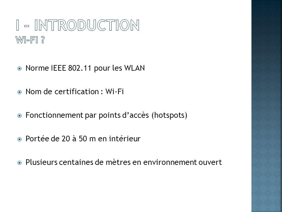 Norme IEEE 802.11 pour les WLAN Nom de certification : Wi-Fi Fonctionnement par points daccès (hotspots) Portée de 20 à 50 m en intérieur Plusieurs ce