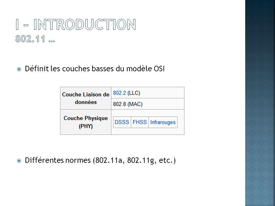 Cellules BSS (basic service set) Point daccès (PA) + Stations BSSID (6 octets) correspond à ladresse MAC du PA Ensemble ESS (extended service set) Plusieurs BSS ou Points daccès ESSID (32 caractères ASCII) correspond au nom du réseau