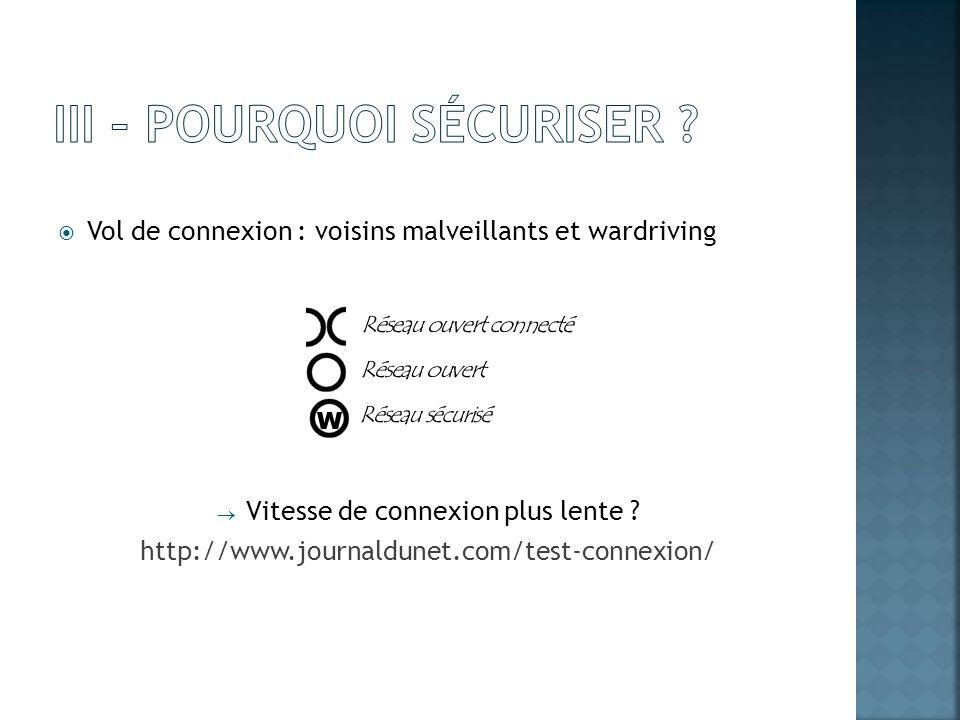 Vol de connexion : voisins malveillants et wardriving Vitesse de connexion plus lente ? http://www.journaldunet.com/test-connexion/