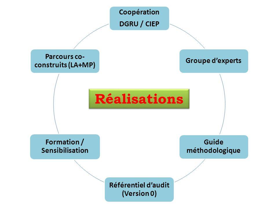 Coopération DGRU / CIEP Groupe dexperts Guide méthodologique Référentiel daudit (Version 0) Formation / Sensibilisation Parcours co- construits (LA+MP