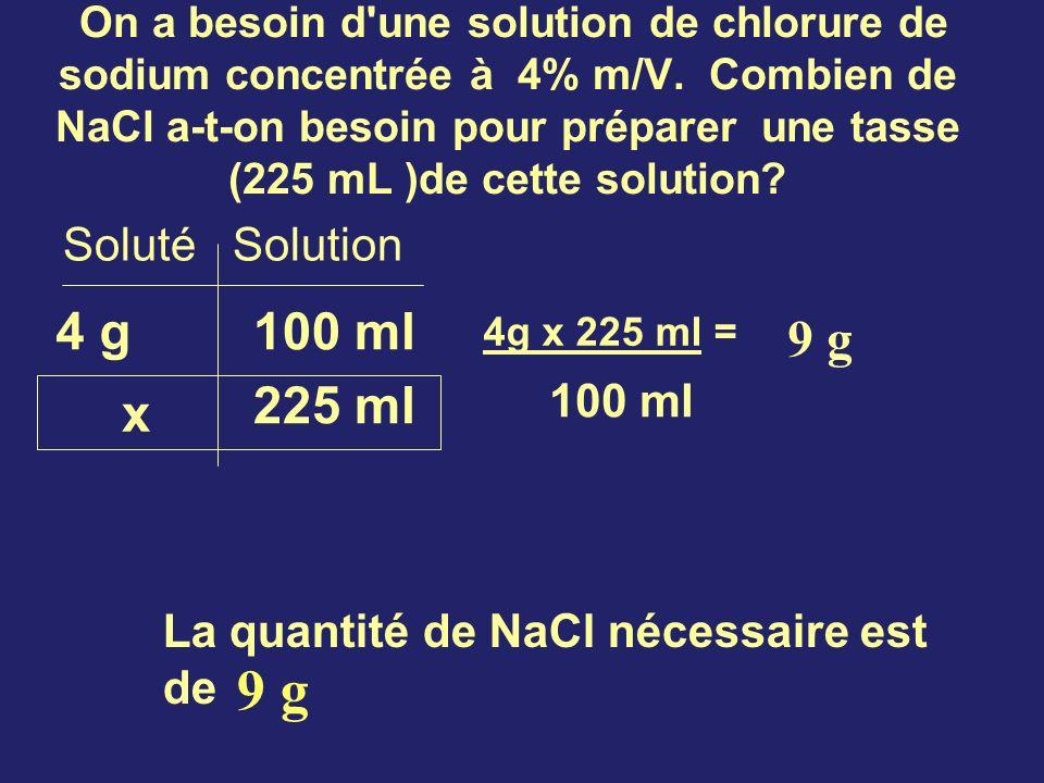 On a besoin d'une solution de chlorure de sodium concentrée à 4% m/V. Combien de NaCl a-t-on besoin pour préparer une tasse (225 mL )de cette solution