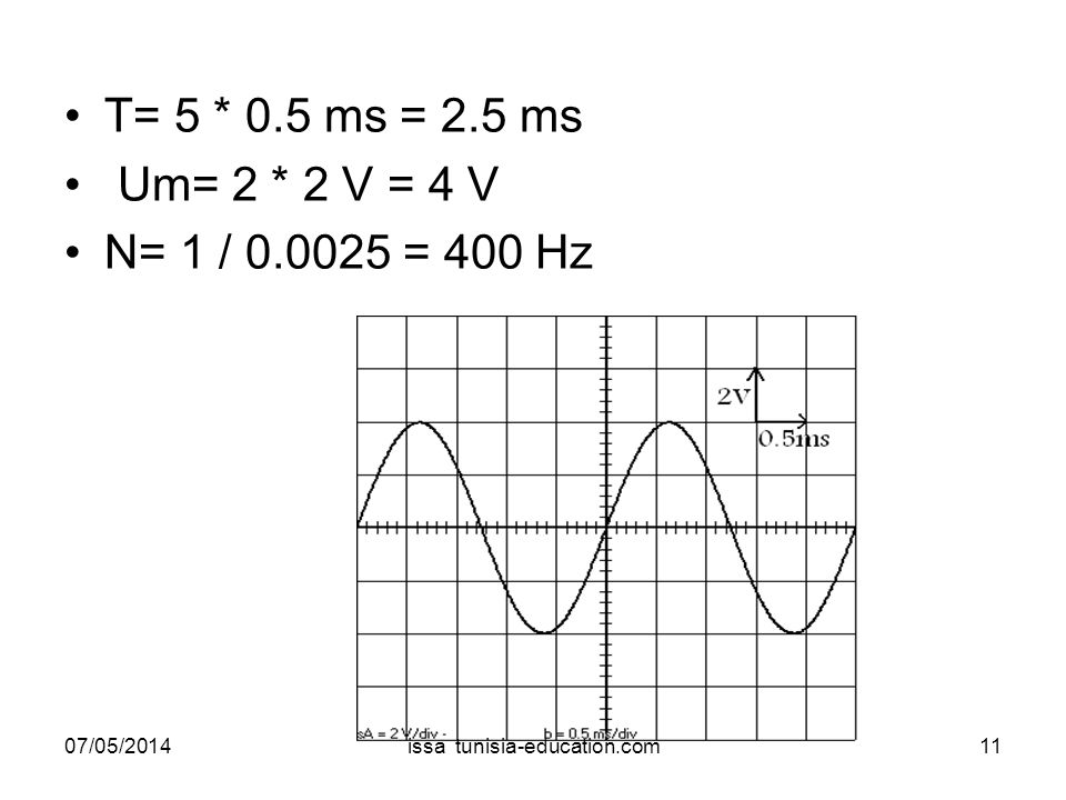 T= 5 * 0.5 ms = 2.5 ms Um= 2 * 2 V = 4 V N= 1 / 0.0025 = 400 Hz 07/05/201411issa tunisia-education.com