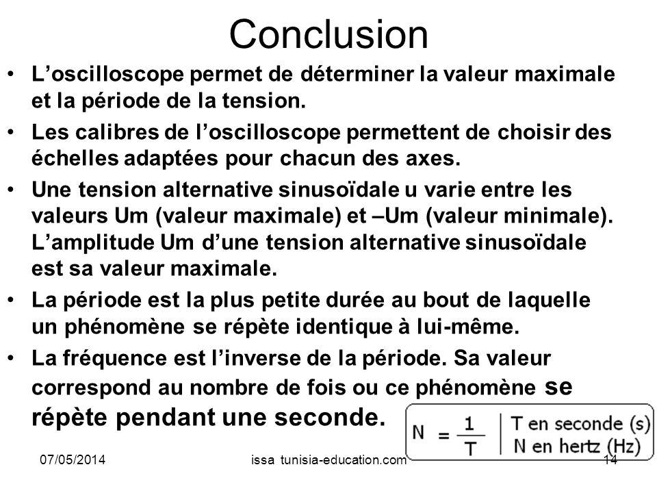 Conclusion Loscilloscope permet de déterminer la valeur maximale et la période de la tension. Les calibres de loscilloscope permettent de choisir des