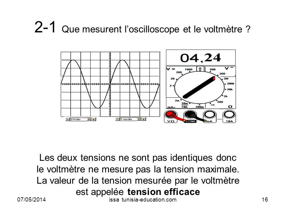 2-1 Que mesurent loscilloscope et le voltmètre ? Les deux tensions ne sont pas identiques donc le voltmètre ne mesure pas la tension maximale. La vale