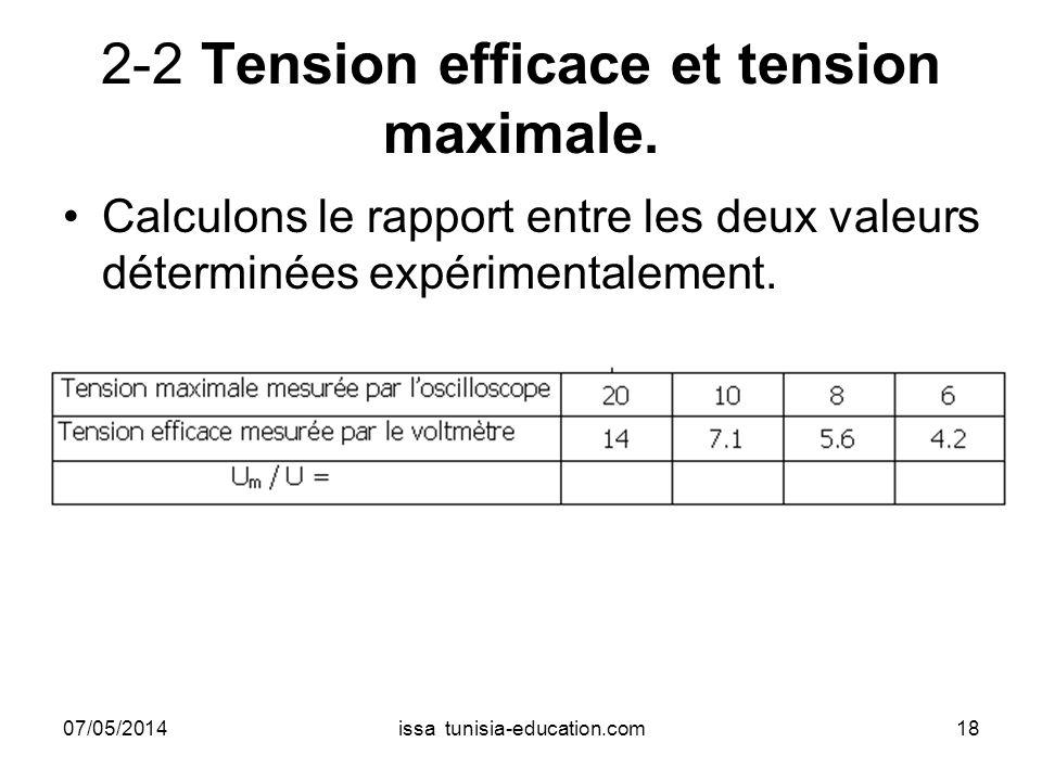 2-2 Tension efficace et tension maximale. Calculons le rapport entre les deux valeurs déterminées expérimentalement. 07/05/201418issa tunisia-educatio